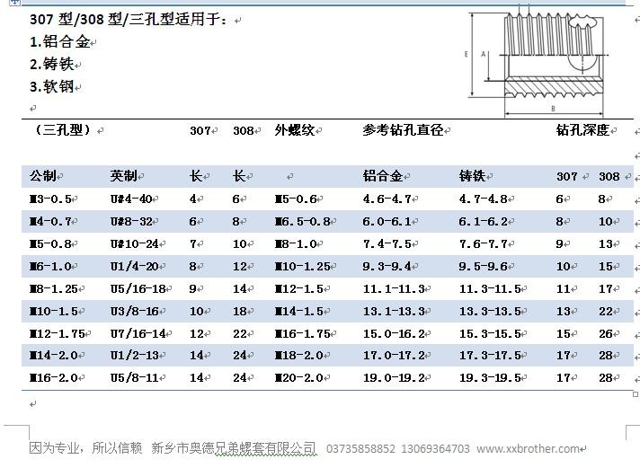 ENTS自攻螺套规格表